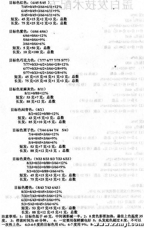 蒋老师十二配方