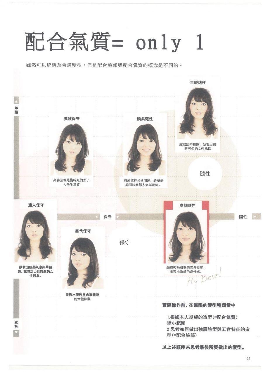 7种脸型设计分析_21.jpg