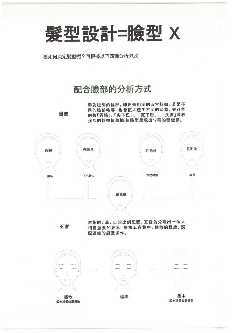 7种脸型设计分析_22.jpg