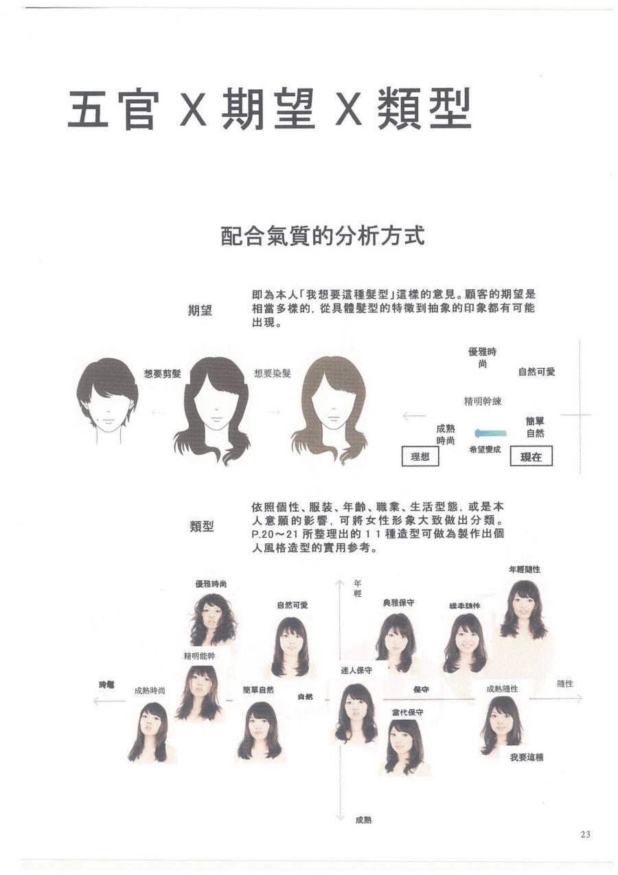 7种脸型设计分析_23.jpg