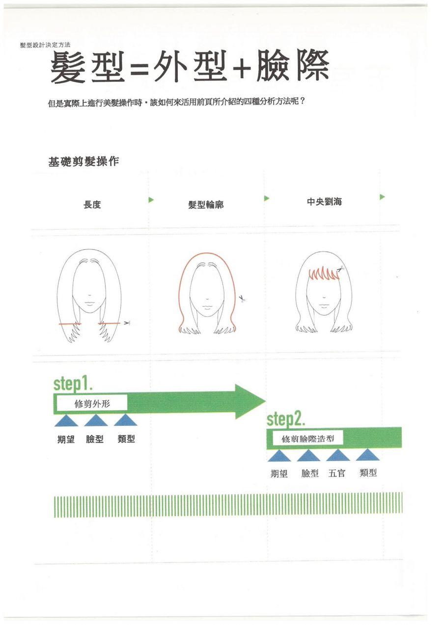7种脸型设计分析_24.jpg