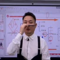 小贝-2020年网红造型大解密(共3集)