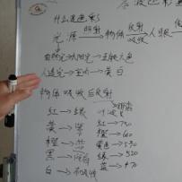 谷波色彩基础课程(共2集)
