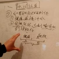 水润拉直教学视频(共2集)